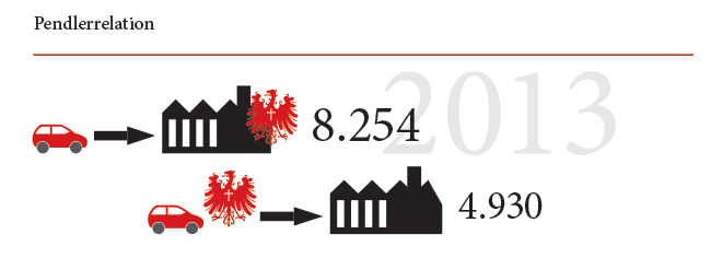 Grafik_Wirtschaftsstruktur_05